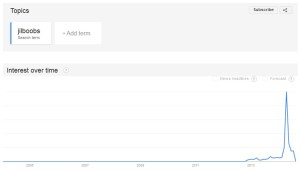 Jilboobs (Google trend)